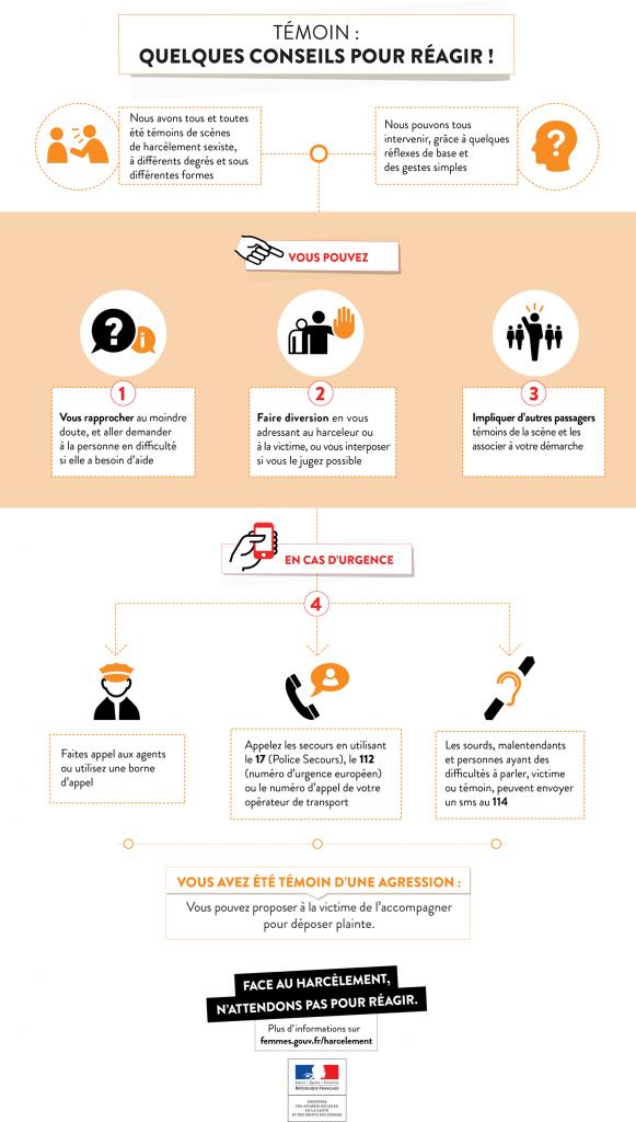 infographie_harcelement_temoin
